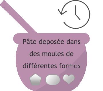 infographie pâte prête